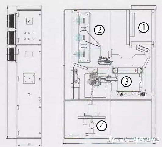 10kv配电室里都有什么设备?(一)